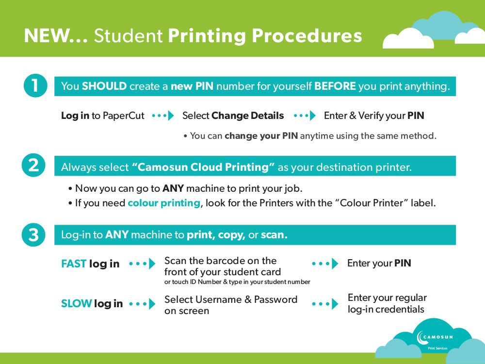 Student printing procedures...