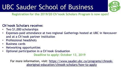 UBC Sauder School of Business - Ch'nook Scholars Program