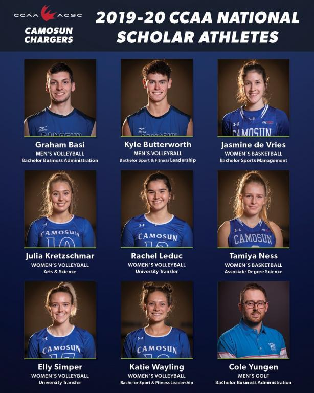 Congratulations to our 2019-20 Canadian Collegiate Athletic Association (CCAA) National Scholar Athlete award winners!