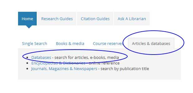 How to find the best library databases for your research...