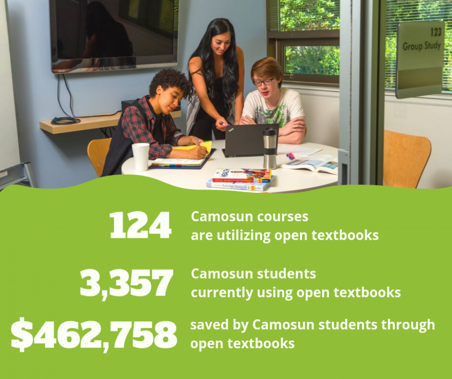Camosun to help advance the use of open textbooks